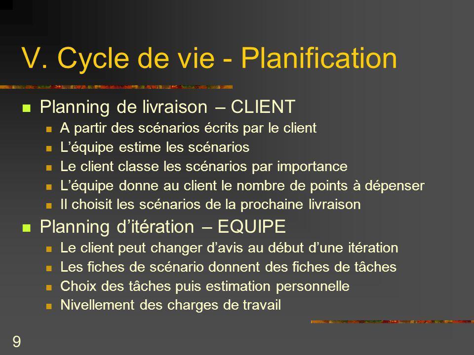 9 V. Cycle de vie - Planification Planning de livraison – CLIENT A partir des scénarios écrits par le client Léquipe estime les scénarios Le client cl