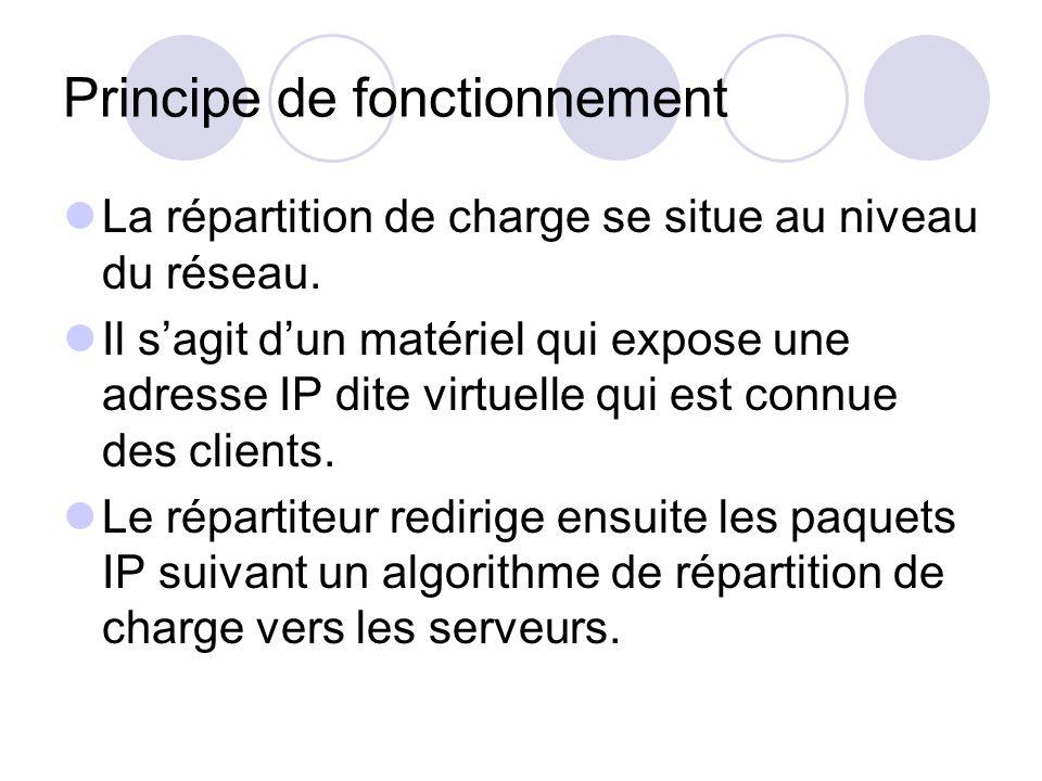 Principe de fonctionnement La répartition de charge se situe au niveau du réseau. Il sagit dun matériel qui expose une adresse IP dite virtuelle qui e