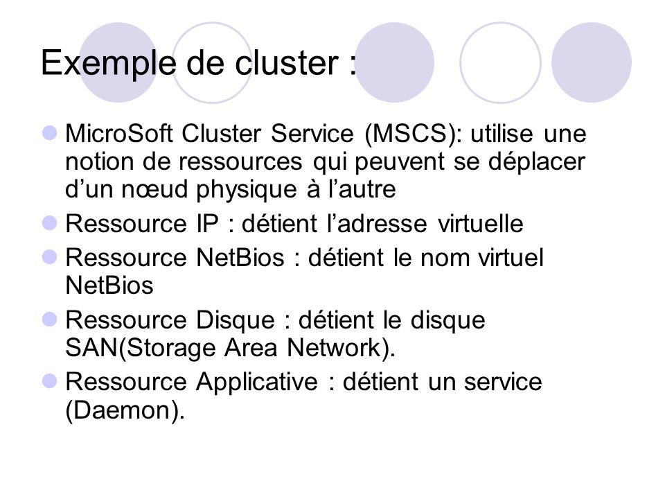 Exemple de cluster : MicroSoft Cluster Service (MSCS): utilise une notion de ressources qui peuvent se déplacer dun nœud physique à lautre Ressource I
