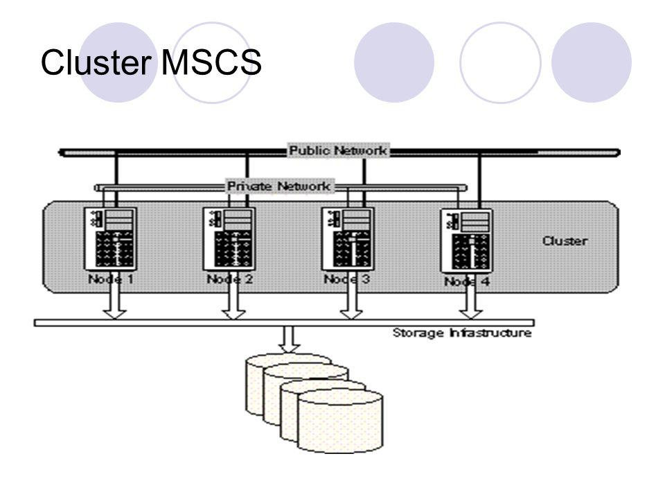 Cluster MSCS
