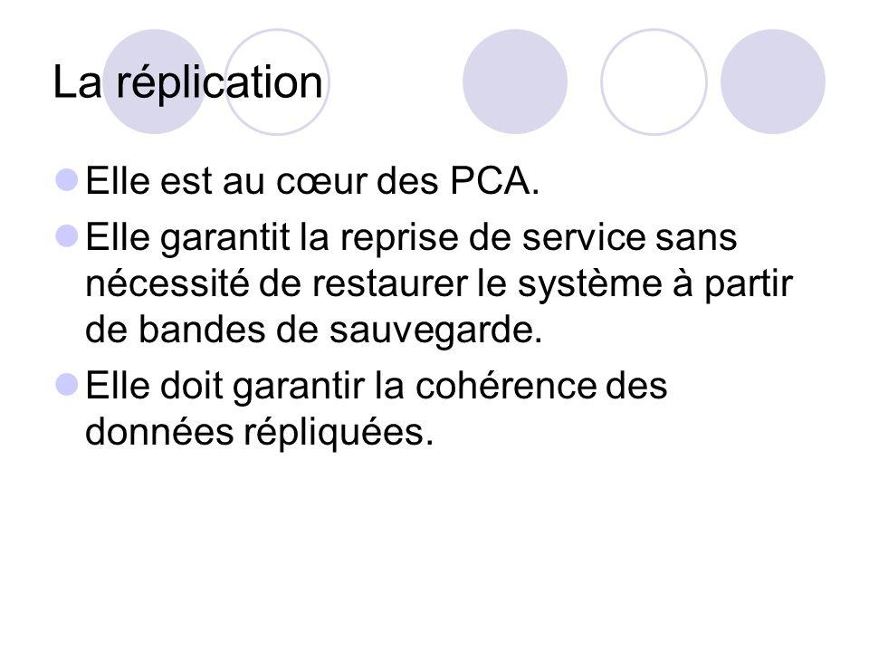 Elle est au cœur des PCA. Elle garantit la reprise de service sans nécessité de restaurer le système à partir de bandes de sauvegarde. Elle doit garan
