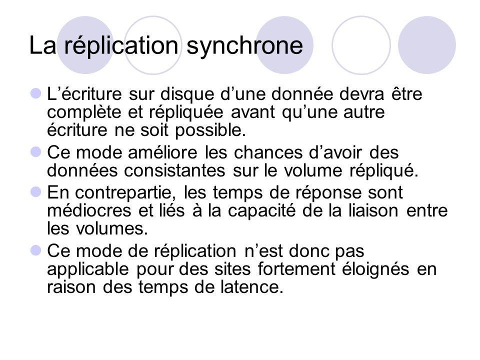La réplication synchrone Lécriture sur disque dune donnée devra être complète et répliquée avant quune autre écriture ne soit possible. Ce mode amélio