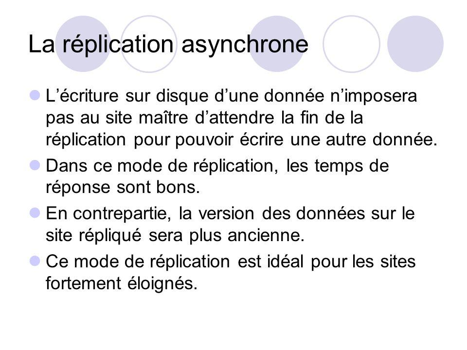 La réplication asynchrone Lécriture sur disque dune donnée nimposera pas au site maître dattendre la fin de la réplication pour pouvoir écrire une aut