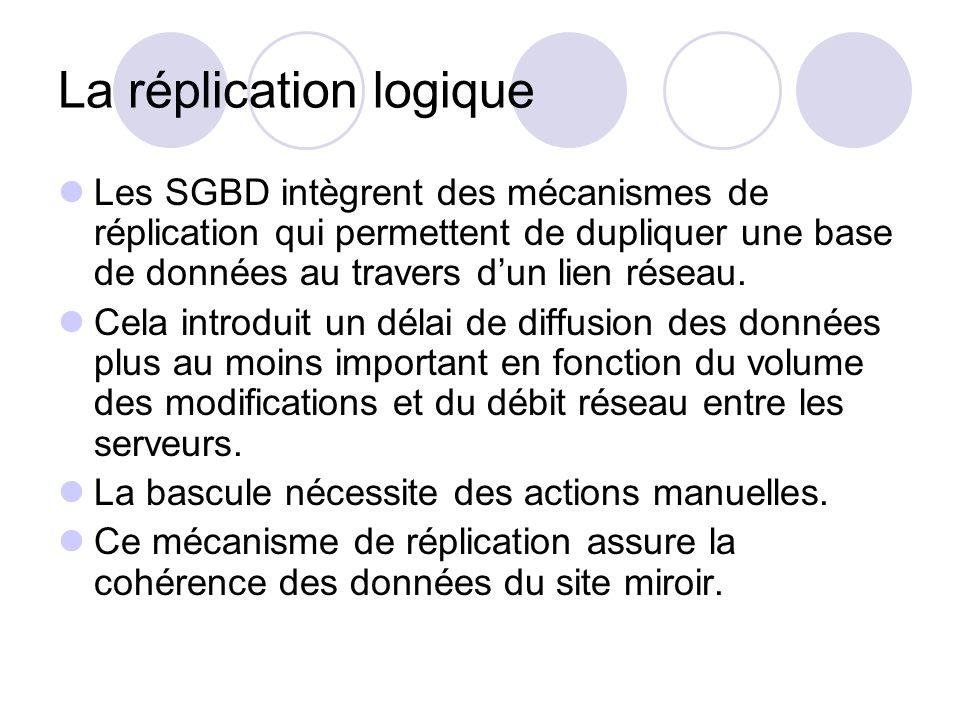 La réplication logique Les SGBD intègrent des mécanismes de réplication qui permettent de dupliquer une base de données au travers dun lien réseau. Ce