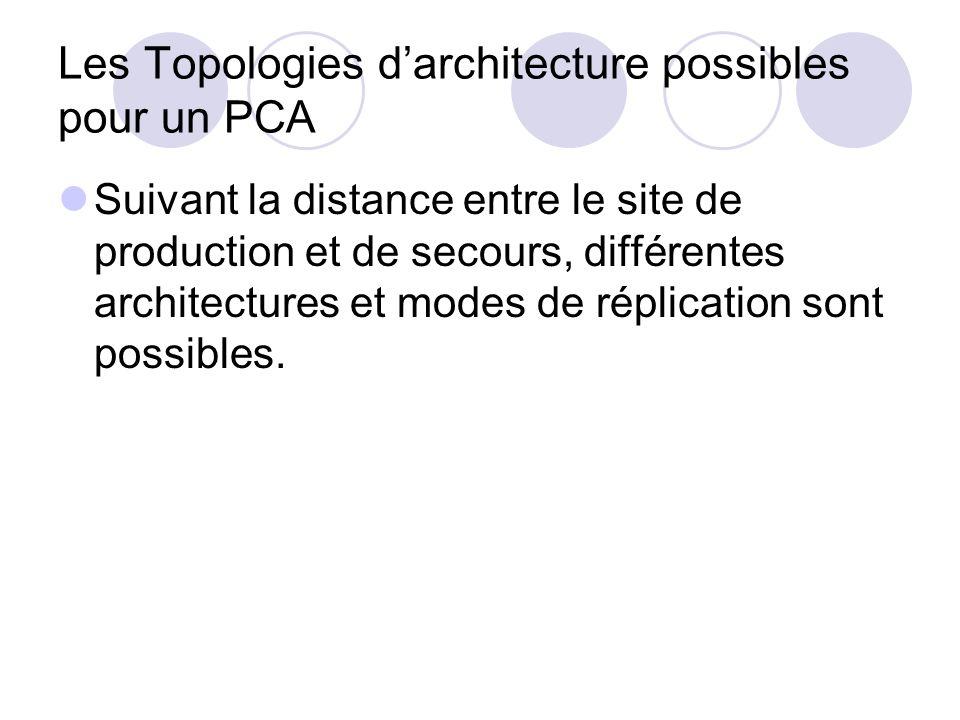 Les Topologies darchitecture possibles pour un PCA Suivant la distance entre le site de production et de secours, différentes architectures et modes d