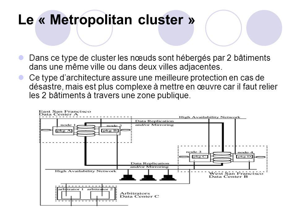 Le « Metropolitan cluster » Dans ce type de cluster les nœuds sont hébergés par 2 bâtiments dans une même ville ou dans deux villes adjacentes. Ce typ