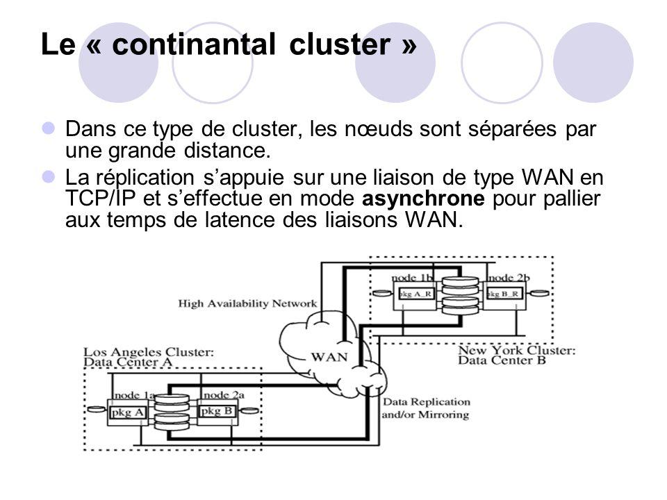 Le « continantal cluster » Dans ce type de cluster, les nœuds sont séparées par une grande distance. La réplication sappuie sur une liaison de type WA