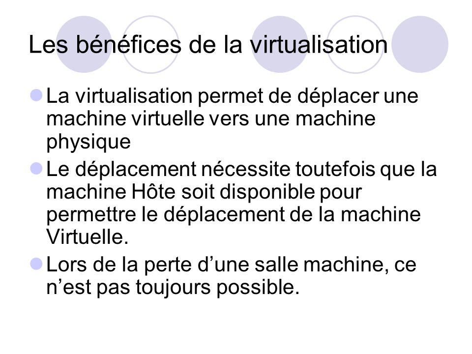 Les bénéfices de la virtualisation La virtualisation permet de déplacer une machine virtuelle vers une machine physique Le déplacement nécessite toute