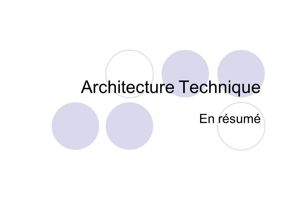 Architecture Technique En résumé