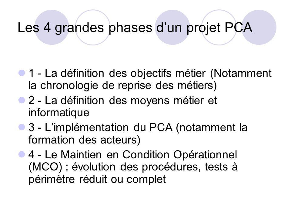 Les 4 grandes phases dun projet PCA 1 - La définition des objectifs métier (Notamment la chronologie de reprise des métiers) 2 - La définition des moy