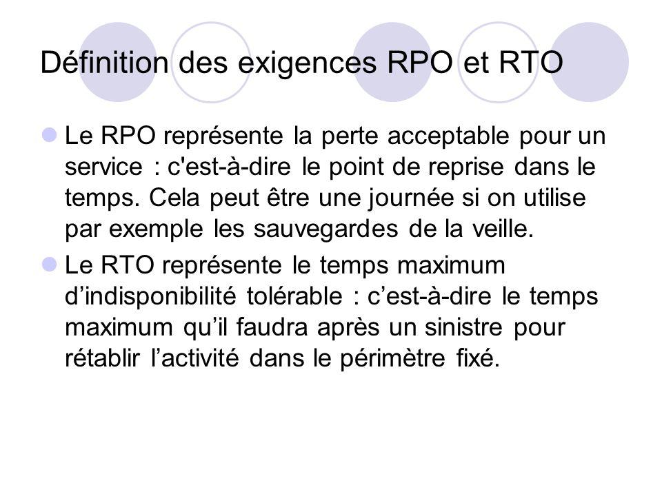 Définition des exigences RPO et RTO Le RPO représente la perte acceptable pour un service : c'est-à-dire le point de reprise dans le temps. Cela peut