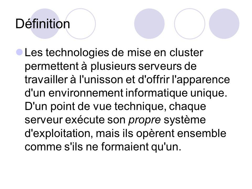 Définition Les technologies de mise en cluster permettent à plusieurs serveurs de travailler à l'unisson et d'offrir l'apparence d'un environnement in