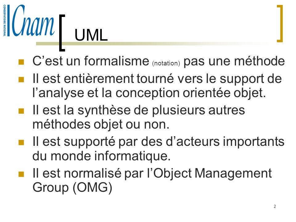 2 UML Cest un formalisme (notation) pas une méthode Il est entièrement tourné vers le support de lanalyse et la conception orientée objet. Il est la s