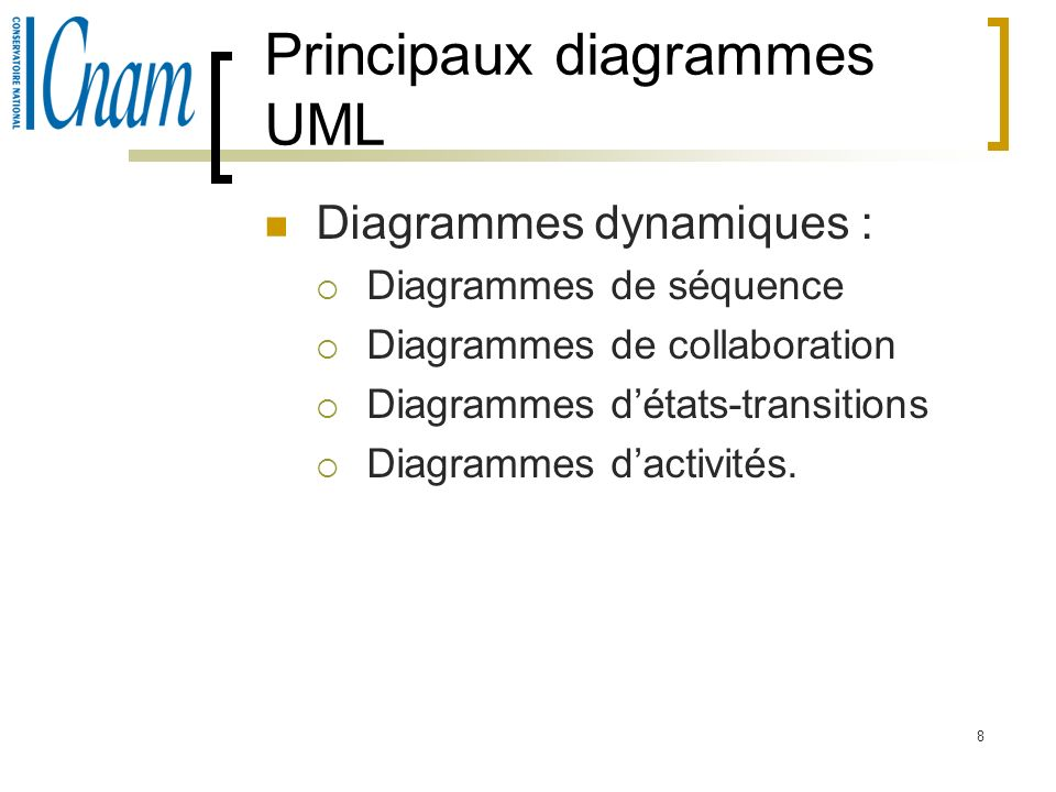 8 Principaux diagrammes UML Diagrammes dynamiques : Diagrammes de séquence Diagrammes de collaboration Diagrammes détats-transitions Diagrammes dactiv