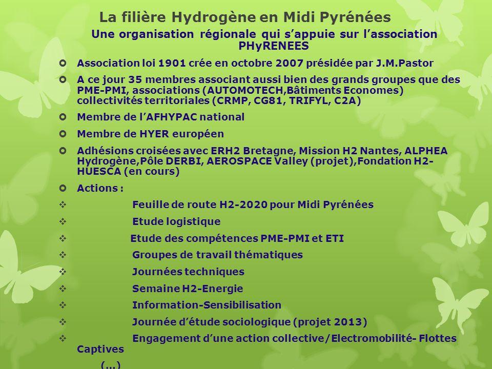 La filière Hydrogène en Midi Pyrénées Une organisation régionale qui sappuie sur lassociation PHyRENEES Association loi 1901 crée en octobre 2007 prés