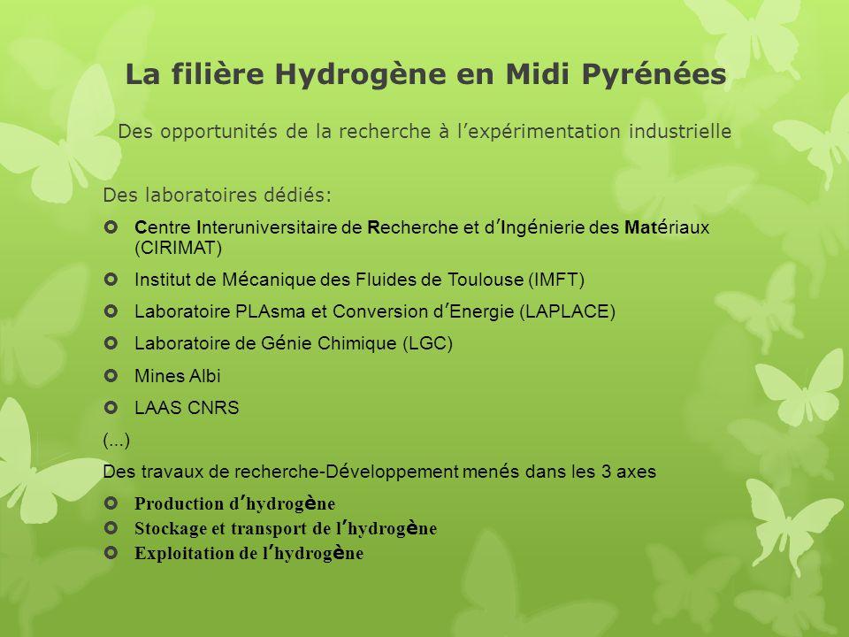 La filière Hydrogène en Midi Pyrénées Des opportunités de la recherche à lexpérimentation industrielle Des laboratoires dédiés: Centre Interuniversita