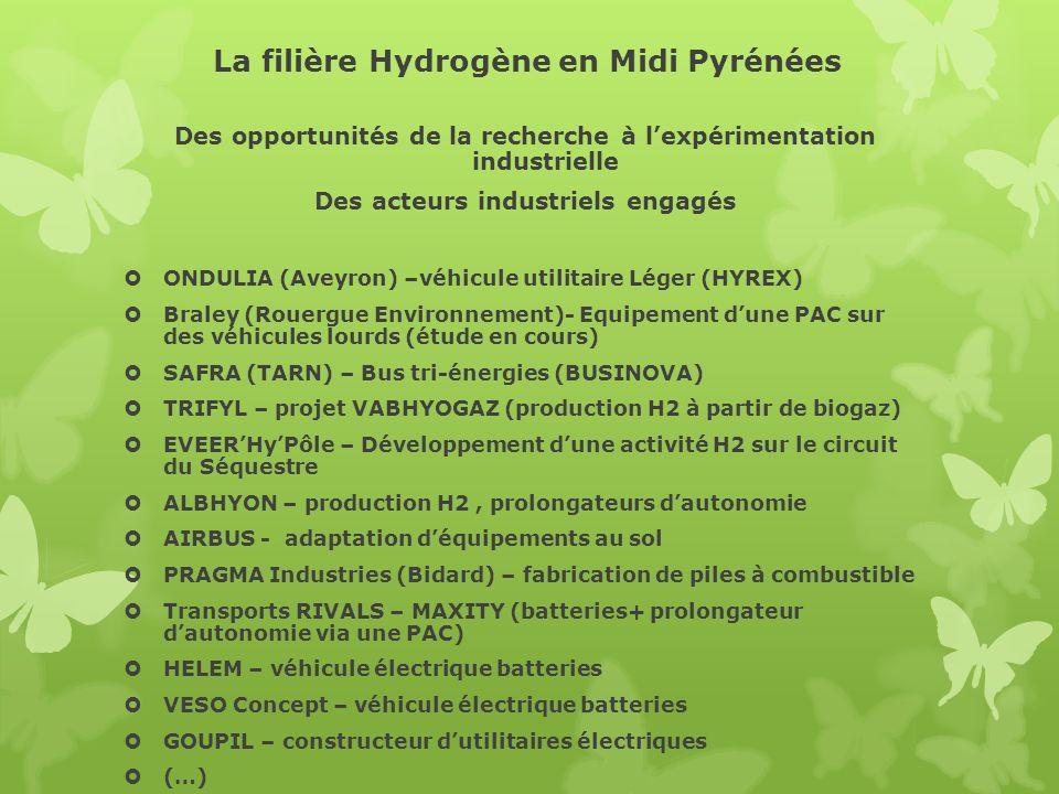 La filière Hydrogène en Midi Pyrénées Des opportunités de la recherche à lexpérimentation industrielle Des acteurs industriels engagés ONDULIA (Aveyro