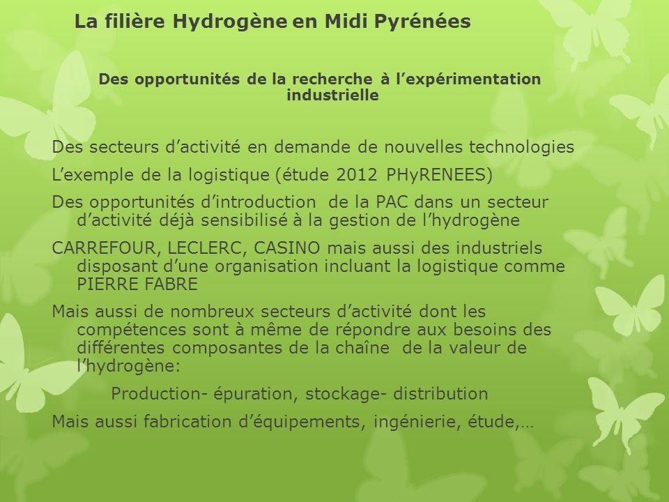 La filière Hydrogène en Midi Pyrénées Des opportunités de la recherche à lexpérimentation industrielle Des secteurs dactivité en demande de nouvelles