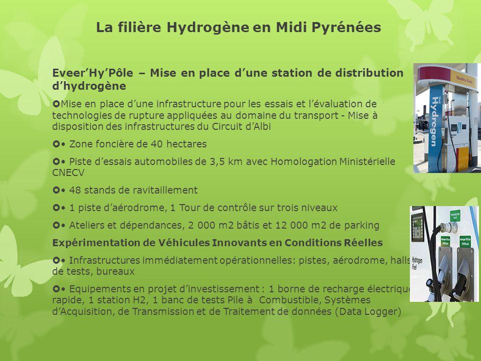 La filière Hydrogène en Midi Pyrénées EveerHyPôle – Mise en place dune station de distribution dhydrogène Mise en place dune infrastructure pour les e