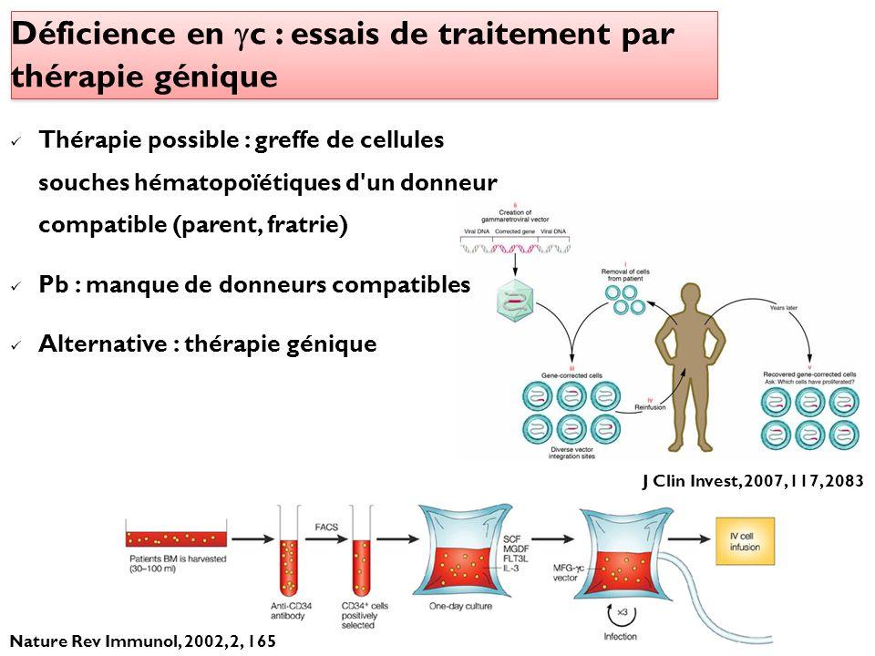 J Clin Invest, 2007, 117, 2083 Nature Rev Immunol, 2002, 2, 165 Déficience en c : essais de traitement par thérapie génique Thérapie possible : greffe