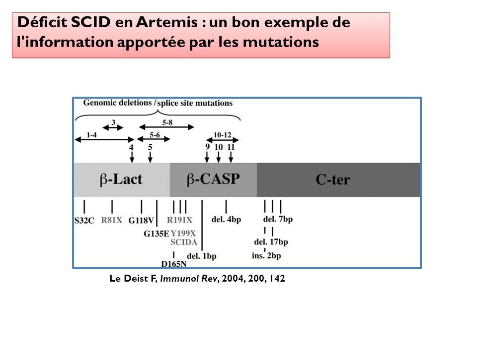 Déficit SCID en Artemis : un bon exemple de l'information apportée par les mutations Le Deist F, Immunol Rev, 2004, 200, 142