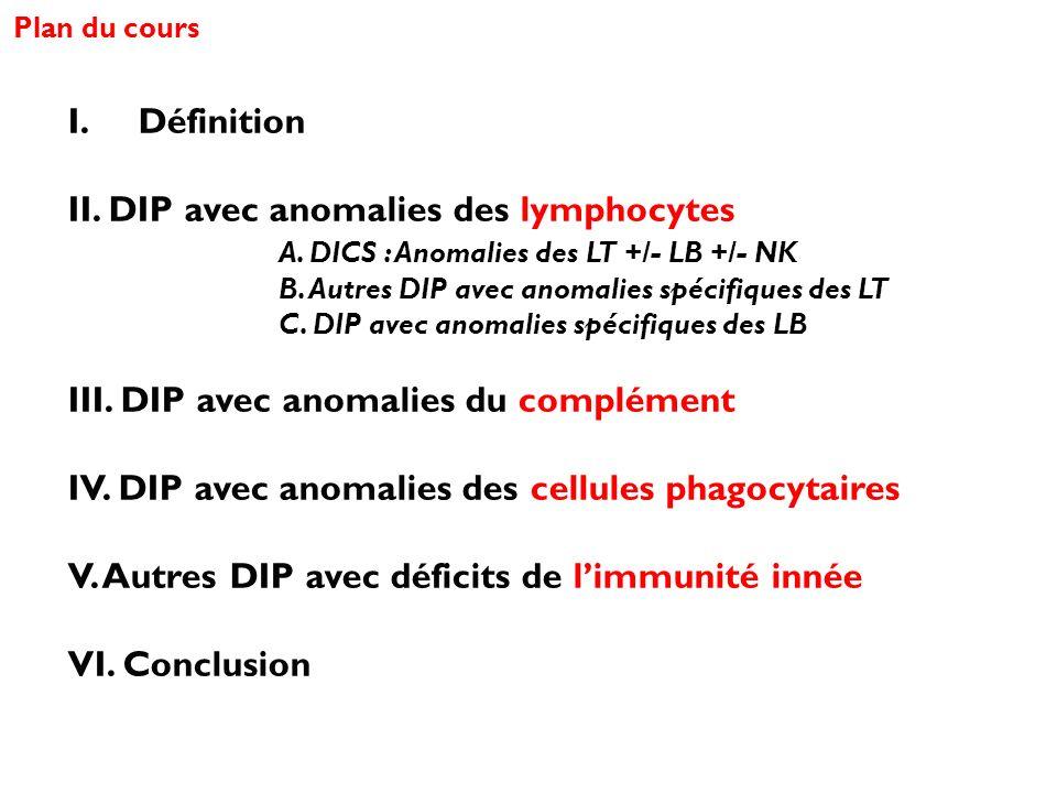 I.Définition II. DIP avec anomalies des lymphocytes A. DICS : Anomalies des LT +/- LB +/- NK B. Autres DIP avec anomalies spécifiques des LT C. DIP av