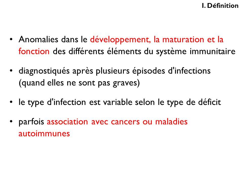 II.DIP avec anomalies des lymphocytes B.