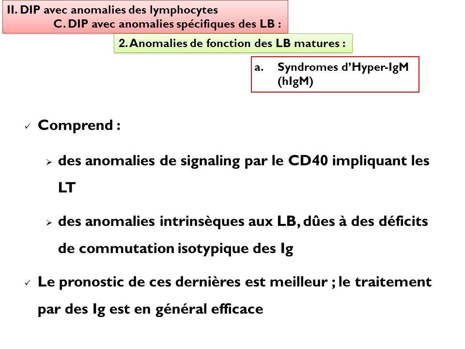 Comprend : des anomalies de signaling par le CD40 impliquant les LT des anomalies intrinsèques aux LB, dûes à des déficits de commutation isotypique d
