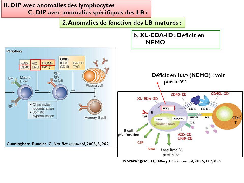 b. XL-EDA-ID : Déficit en NEMO Cunningham-Rundles C, Nat Rev Immunol, 2003, 3, 962 Notarangelo LD, J Allerg Clin Immunol, 2006, 117, 855 Déficit en I