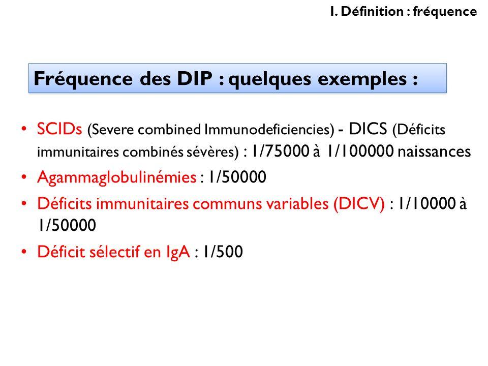 I. Définition : fréquence SCIDs (Severe combined Immunodeficiencies) - DICS (Déficits immunitaires combinés sévères) : 1/75000 à 1/100000 naissances A
