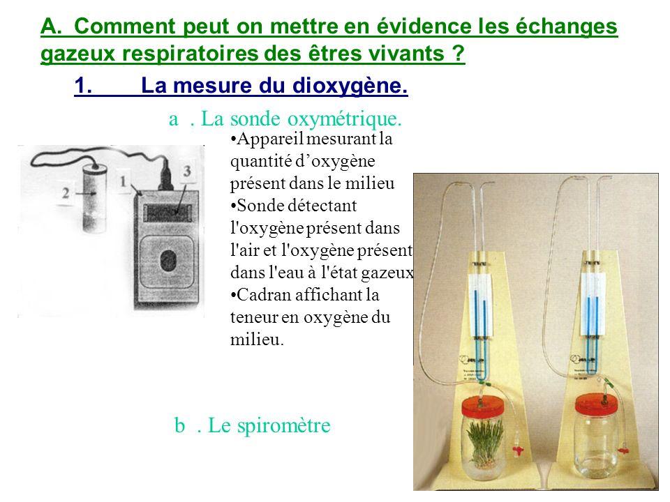 A.Comment peut on mettre en évidence les échanges gazeux respiratoires des êtres vivants ? 1.La mesure du dioxygène. a. La sonde oxymétrique. Appareil