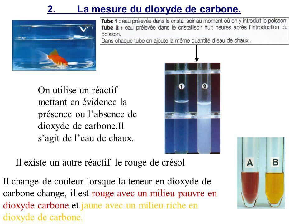 2.La mesure du dioxyde de carbone. On utilise un réactif mettant en évidence la présence ou labsence de dioxyde de carbone.Il sagit de leau de chaux.