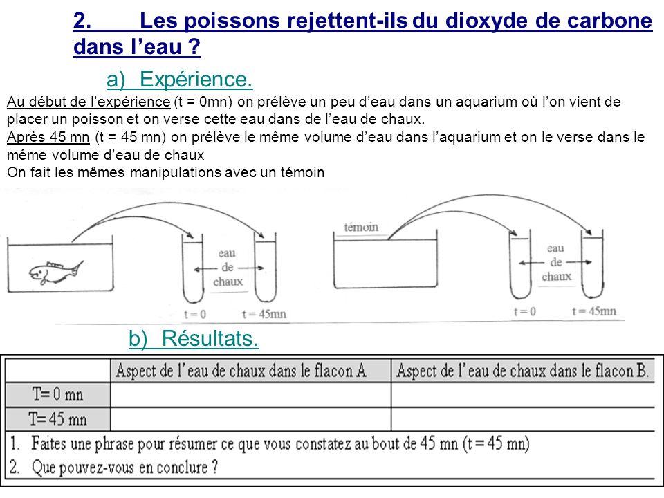 2.Les poissons rejettent-ils du dioxyde de carbone dans leau ? a)Expérience. Au début de lexpérience (t = 0mn) on prélève un peu deau dans un aquarium