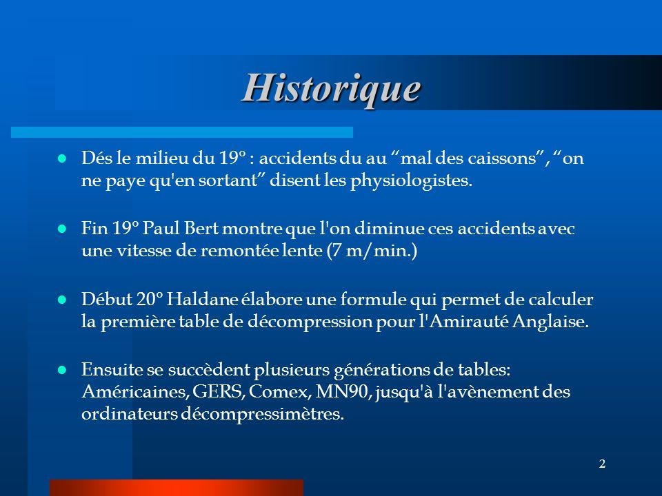 2 Historique Dés le milieu du 19° : accidents du au mal des caissons, on ne paye qu en sortant disent les physiologistes.