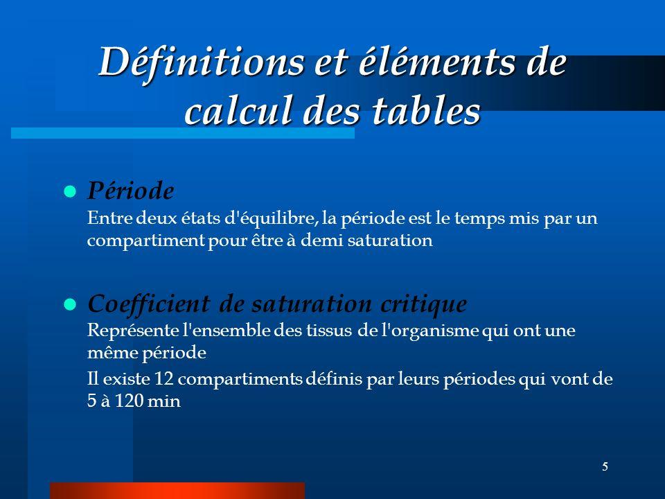 4 Pré-Requis Loi de Henry => Saturation, tension, gradient Loi de Dalton => Pressions partielles