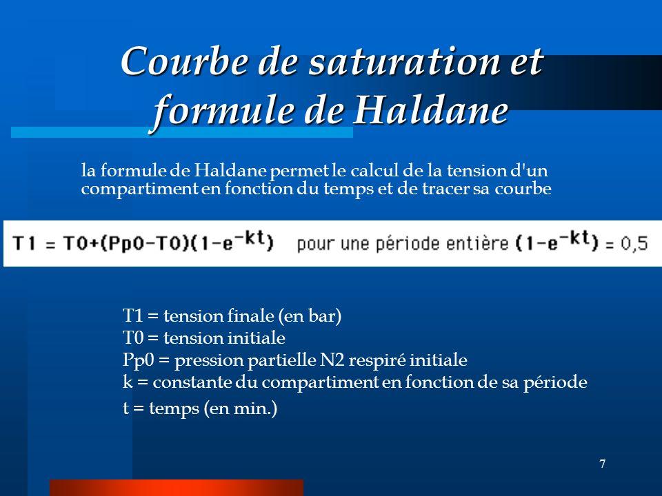 7 la formule de Haldane permet le calcul de la tension d un compartiment en fonction du temps et de tracer sa courbe T1 = tension finale (en bar) T0 = tension initiale Pp0 = pression partielle N2 respiré initiale k = constante du compartiment en fonction de sa période t = temps (en min.) Courbe de saturation et formule de Haldane