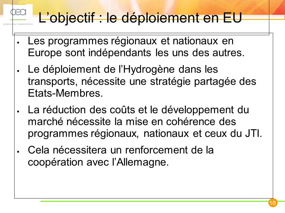 10 Lobjectif : le déploiement en EU Les programmes régionaux et nationaux en Europe sont indépendants les uns des autres.