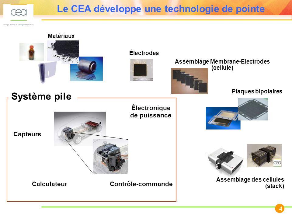 4 Le CEA développe une technologie de pointe Système pile Calculateur Capteurs Matériaux Électrodes Assemblage Membrane-Electrodes (cellule) Plaques bipolaires Assemblage des cellules (stack) Contrôle-commande Électronique de puissance