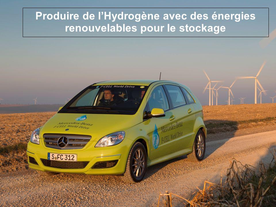 8 88 Produire de lHydrogène avec des énergies renouvelables pour le stockage