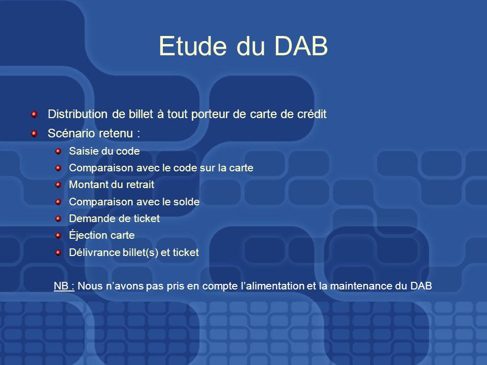 Etude du DAB Distribution de billet à tout porteur de carte de crédit Scénario retenu : Saisie du code Comparaison avec le code sur la carte Montant d