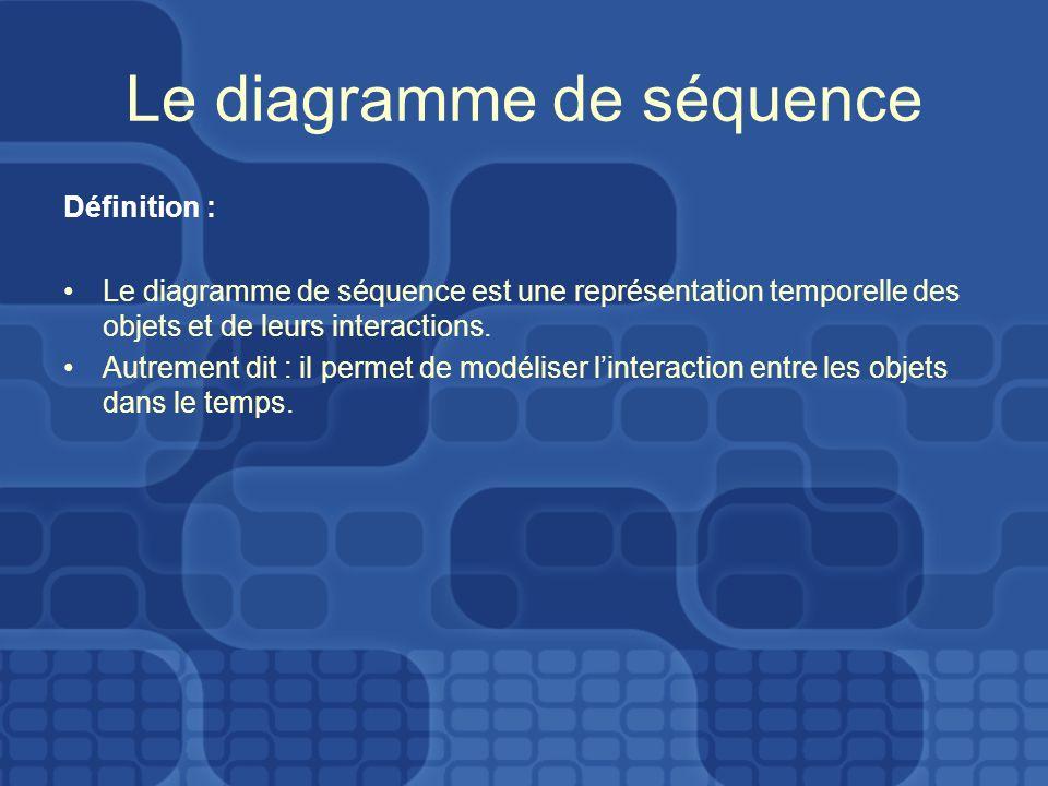 Le diagramme de séquence Définition : Le diagramme de séquence est une représentation temporelle des objets et de leurs interactions. Autrement dit :