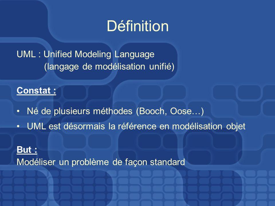 Définition UML : Unified Modeling Language (langage de modélisation unifié) Constat : Né de plusieurs méthodes (Booch, Oose…) UML est désormais la réf