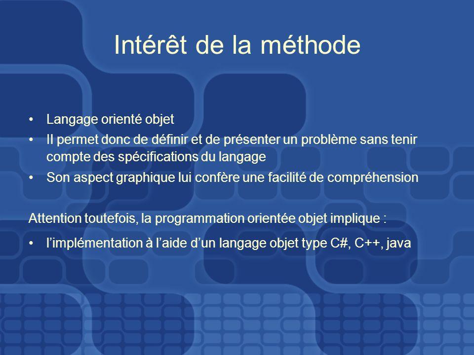 Intérêt de la méthode Langage orienté objet Il permet donc de définir et de présenter un problème sans tenir compte des spécifications du langage Son