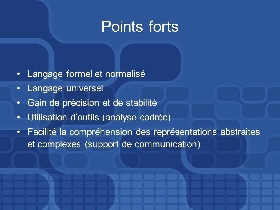 Points forts Langage formel et normalisé Langage universel Gain de précision et de stabilité Utilisation doutils (analyse cadrée) Facilité la compréhe
