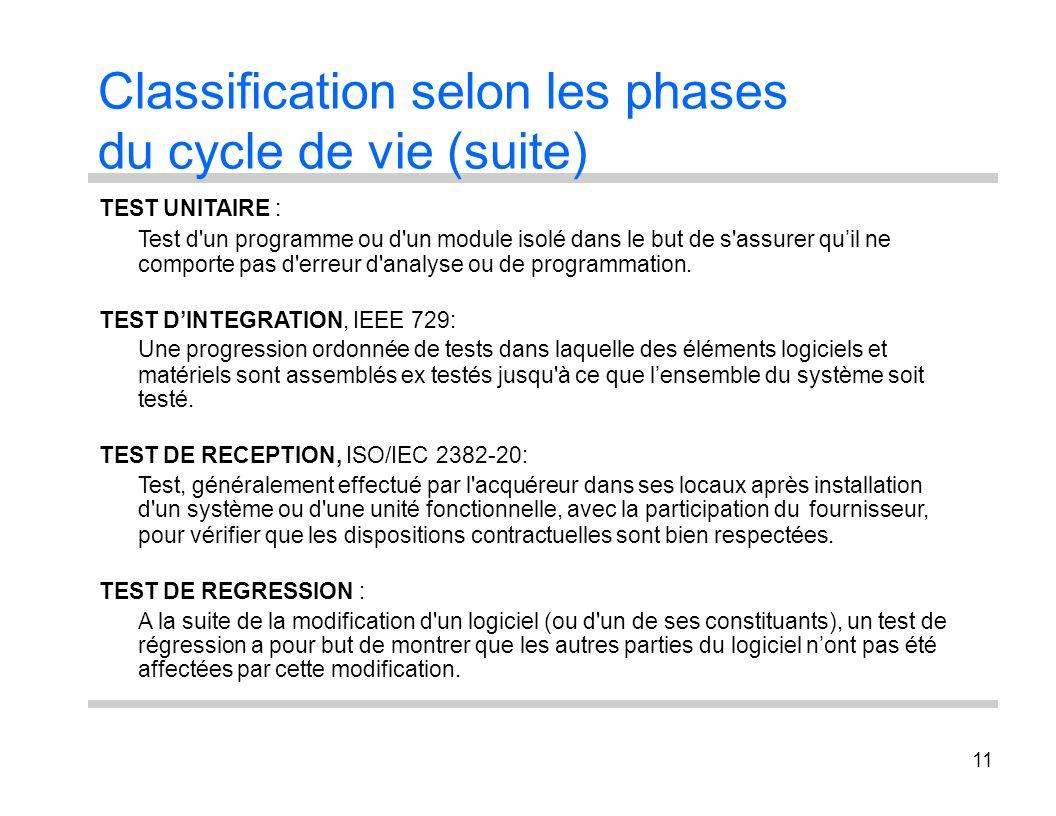11 Classification selon les phases du cycle de vie (suite) TEST UNITAIRE : Test d'un programme ou d'un module isolé dans le but de s'assurer quil ne c