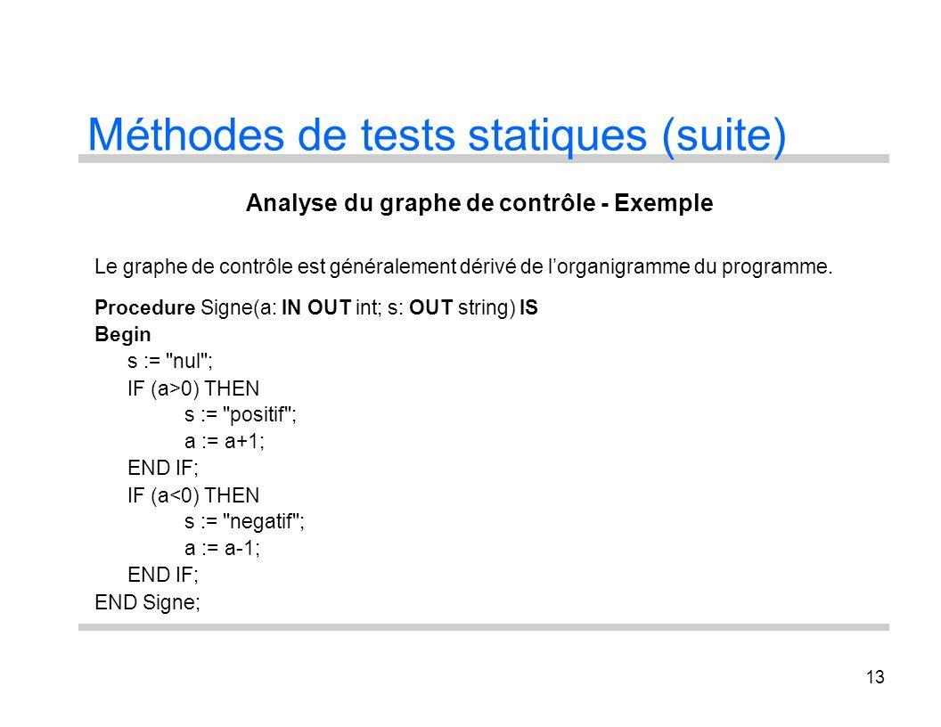 13 Méthodes de tests statiques (suite) Analyse du graphe de contrôle - Exemple Le graphe de contrôle est généralement dérivé de lorganigramme du progr