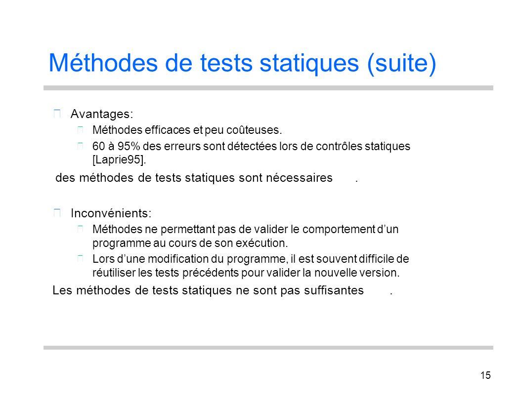 15 Méthodes de tests statiques (suite) Avantages: Méthodes efficaces et peu coûteuses. 60 à 95% des erreurs sont détectées lors de contrôles statiques