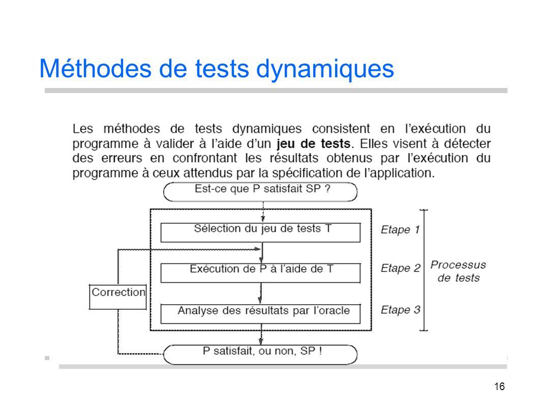 16 Méthodes de tests dynamiques