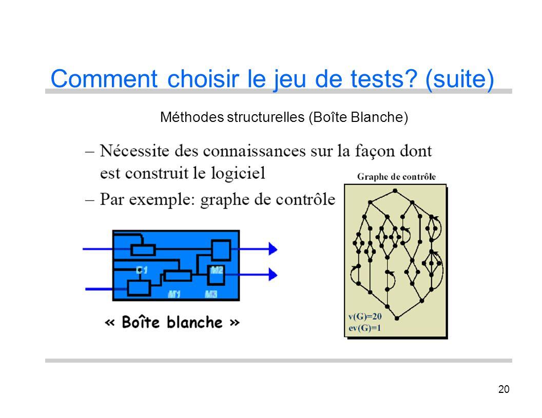 20 Comment choisir le jeu de tests? (suite) Méthodes structurelles (Boîte Blanche)