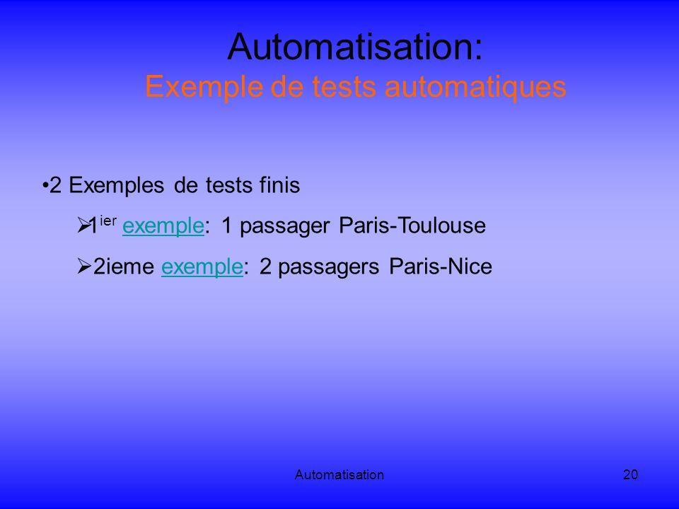 Automatisation20 Automatisation: Exemple de tests automatiques 2 Exemples de tests finis 1 ier exemple: 1 passager Paris-Toulouseexemple 2ieme exemple